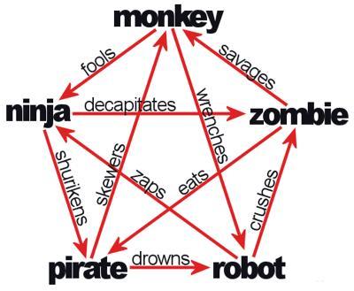 monkeyninjapiraterobotzmj8