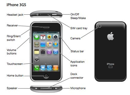 iphone 4s manual important information in iphone 3gs manual folly for to see 10920