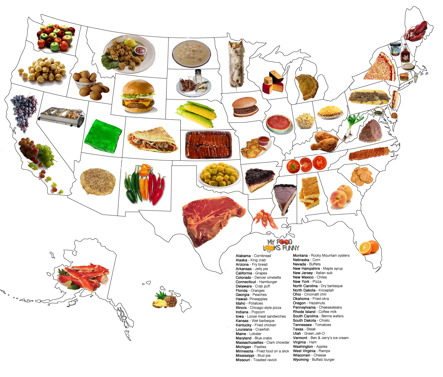 The US: a state by state food map - SUBSIM Radio Room Forums