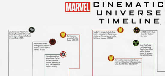 how to make a cinematic universe