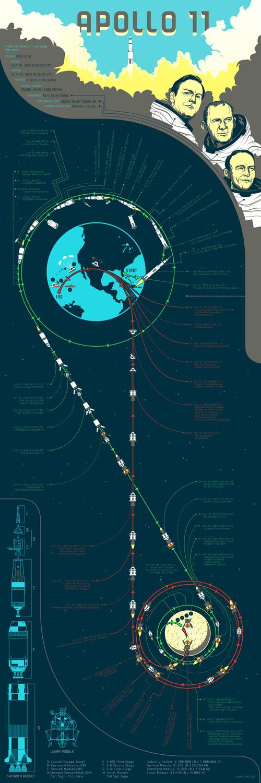 Apollo11-PRINT2