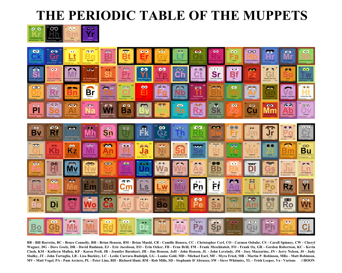 Rogue elements whats wrong with the periodic table new scientist if imitation is the sincerest form of flattery the periodic table has many true admirers gamestrikefo Choice Image