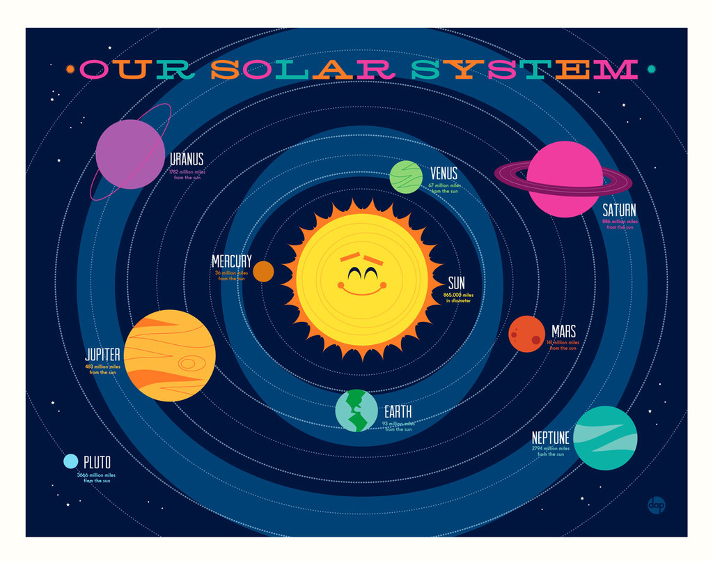 the solar system words cute font - photo #1