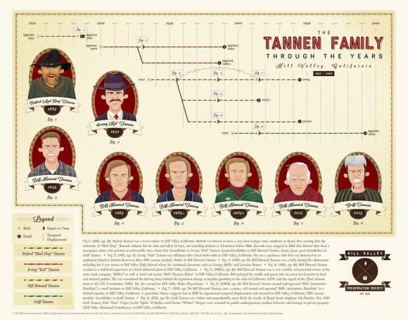 Ian-Glaubinger-Tannens