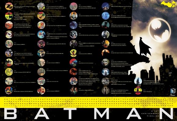 BATMAN-TIMELINE